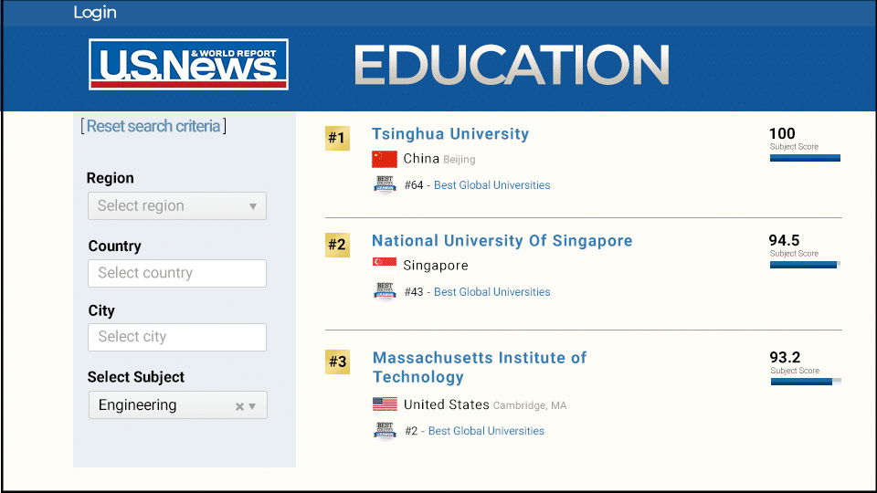 USNews Education remake